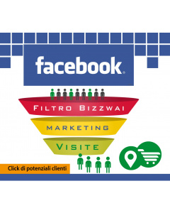 Marketing Facebook assistito da tecnici esperti